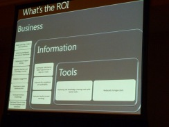 Business Case for Social with ROI