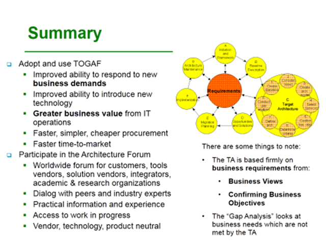 Defining business architecture mike the architect mike the architect blog mike walker defining business architecture togaf 7 illistration of business malvernweather Image collections