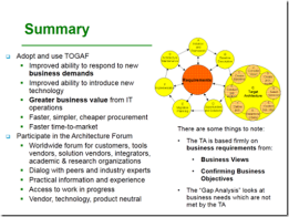 Mike The Architect Blog: Mike Walker Defining Business Architecture. TOGAF 7 Illistration of Business Focus