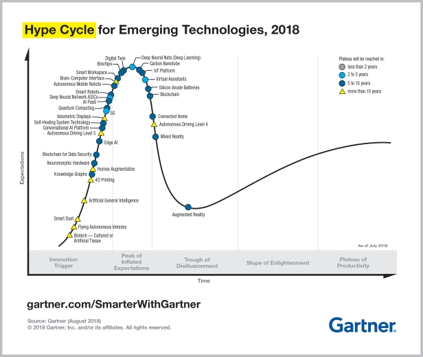 PR_051_490866_5_Trends_in_the_Emerging_Tech_Hype_Cycle_2018_Article_RELEASE